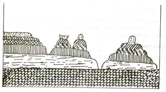 Residual Mountain or Reliet Mountains