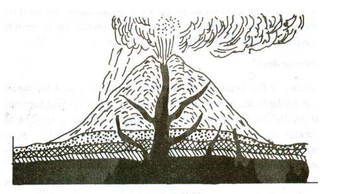 Volcano Mountains