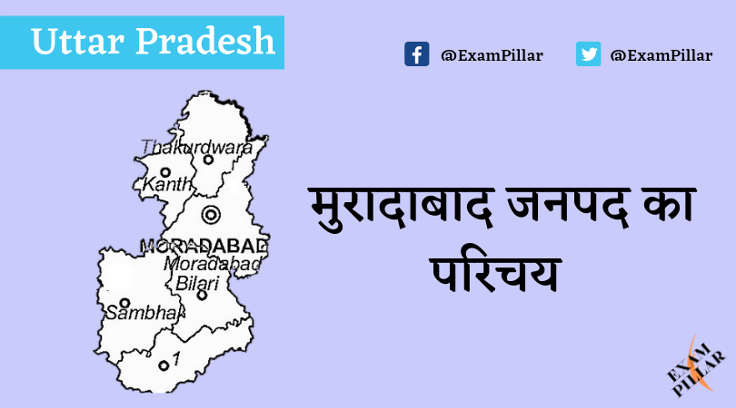 Moradabad District of UP
