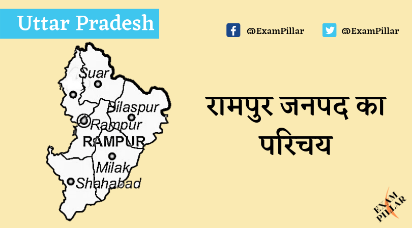 Rampur District of UP