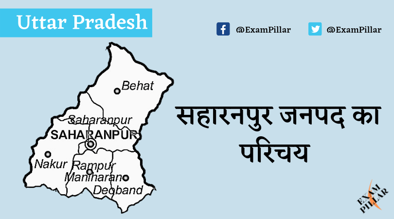 Saharanpur District of UP