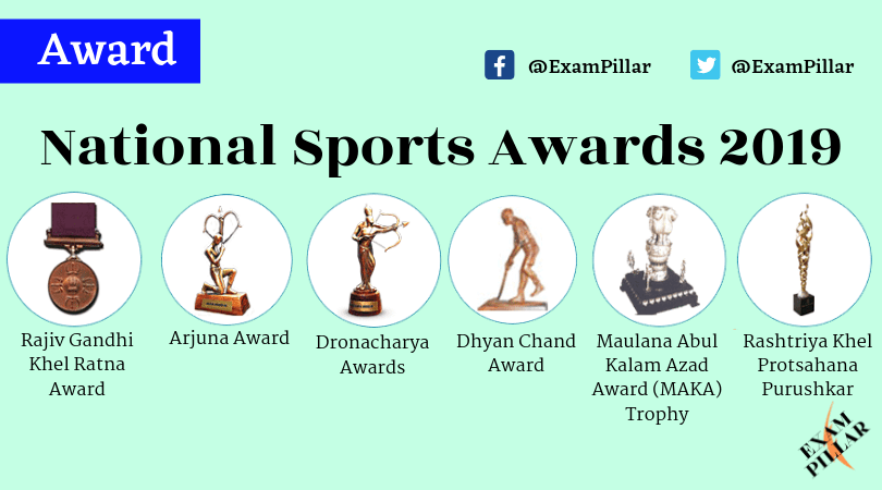 National Sports Awards 2019