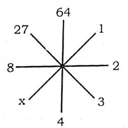 UPTET Exam Paper 1, 2020 Mathematics Answer Key