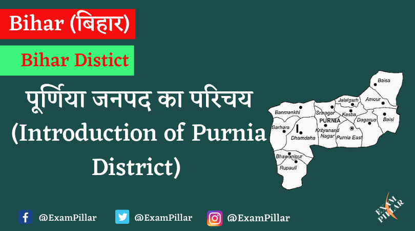 Introduction of Purnia District