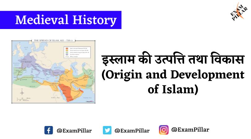 Origin and Development of Islam