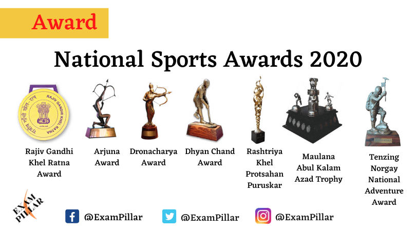 National Sports Awards 2020